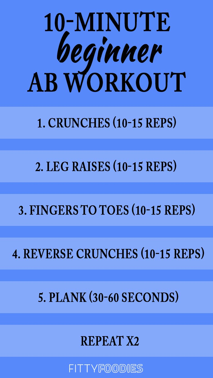 10 Minute Beginner Ab Workout Infographic